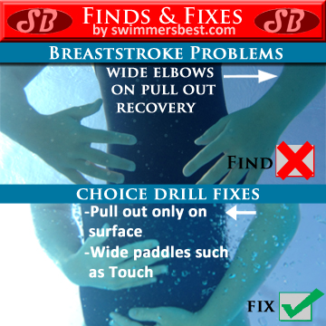 FnFBreastwideelbowsonpulloutrecoveryCDF